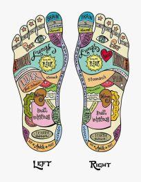 reflex feet